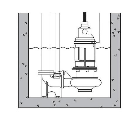 instalaciones-de-bombas-sumergibles-para-aguas-residuales